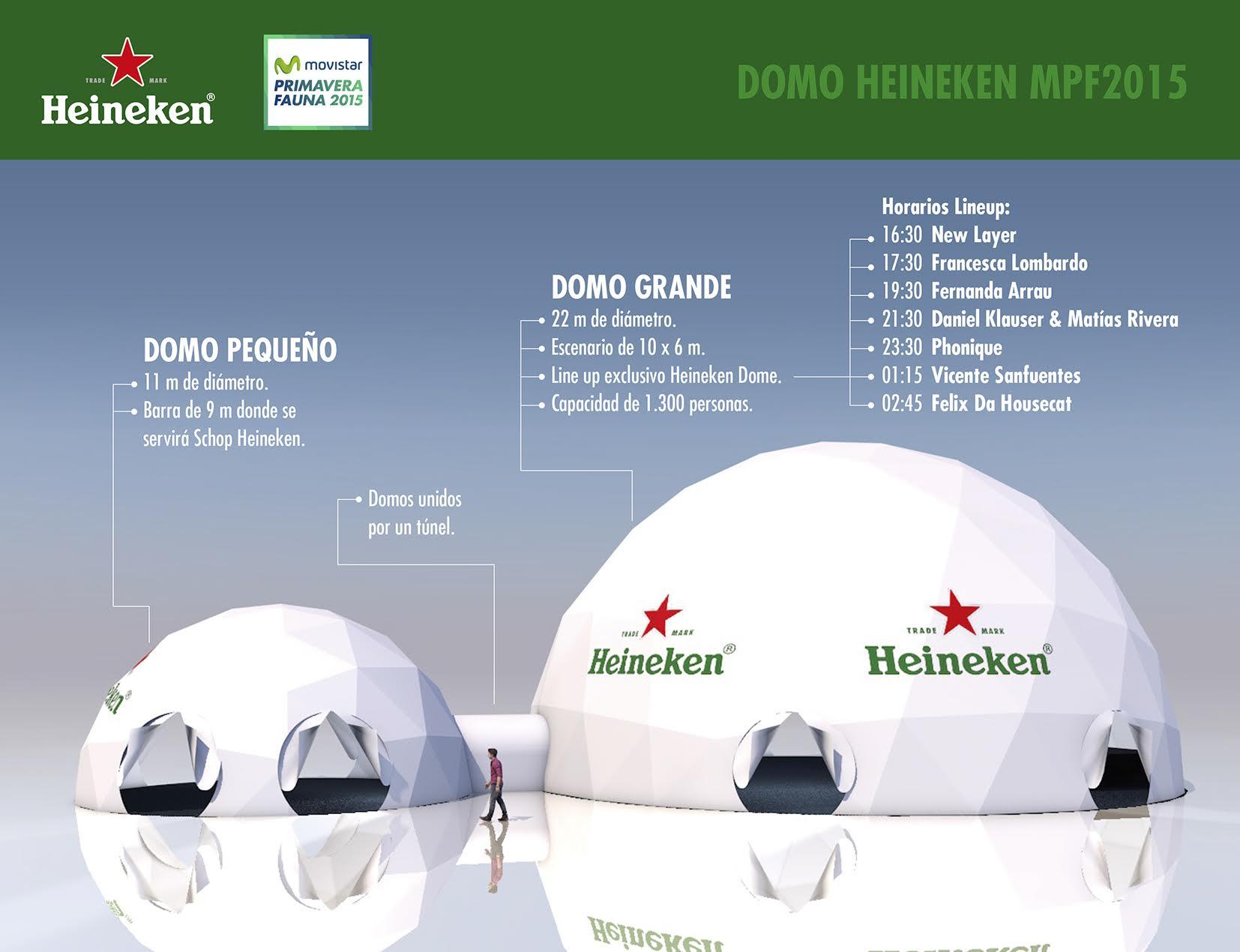 Heineken Dome Primavera Fauna